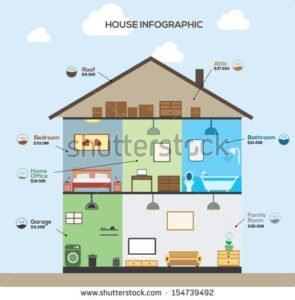 Home Infographic - Home Upgrades