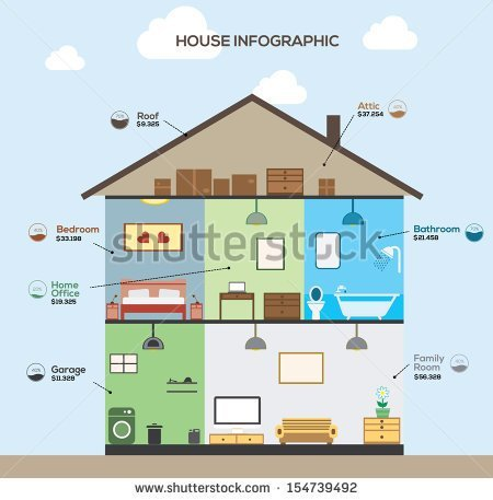 Home Infographics - Home Upgrades
